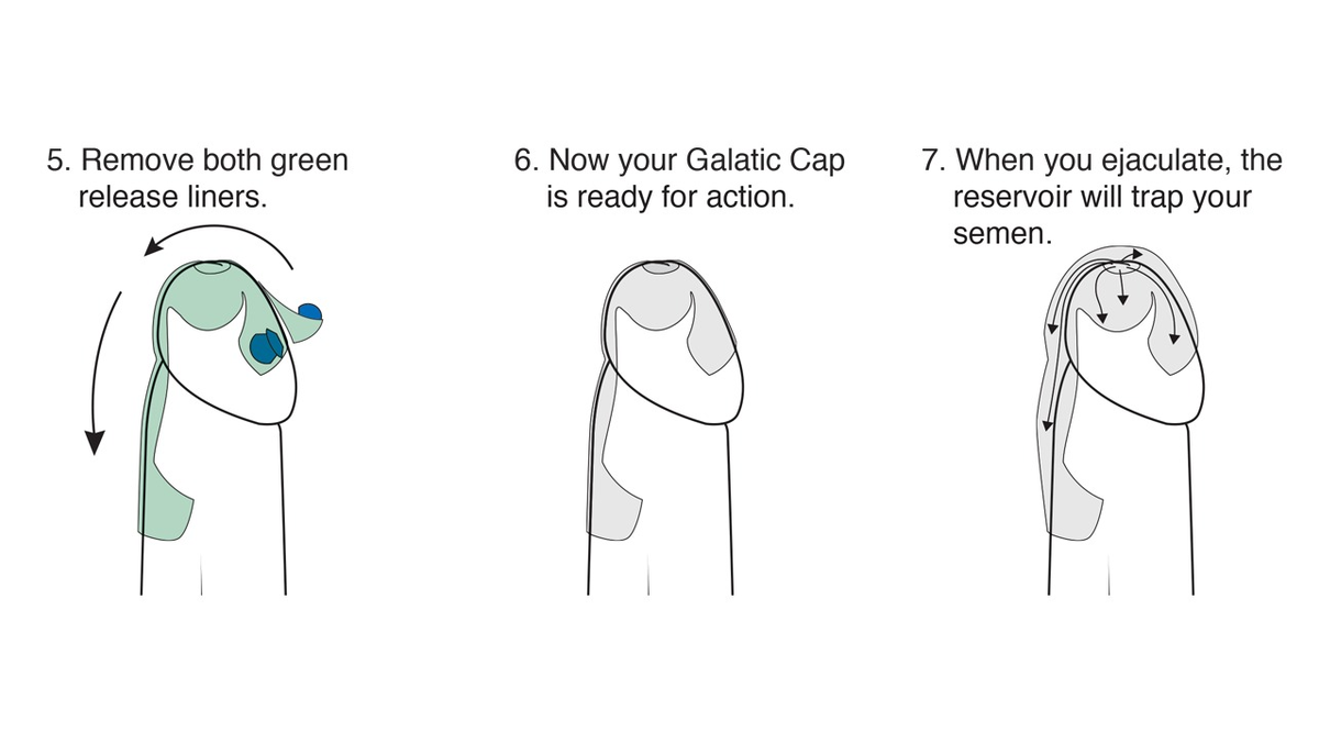 Invest in galactic cap a new condom men want to wear for Mercedes benz long beach service department