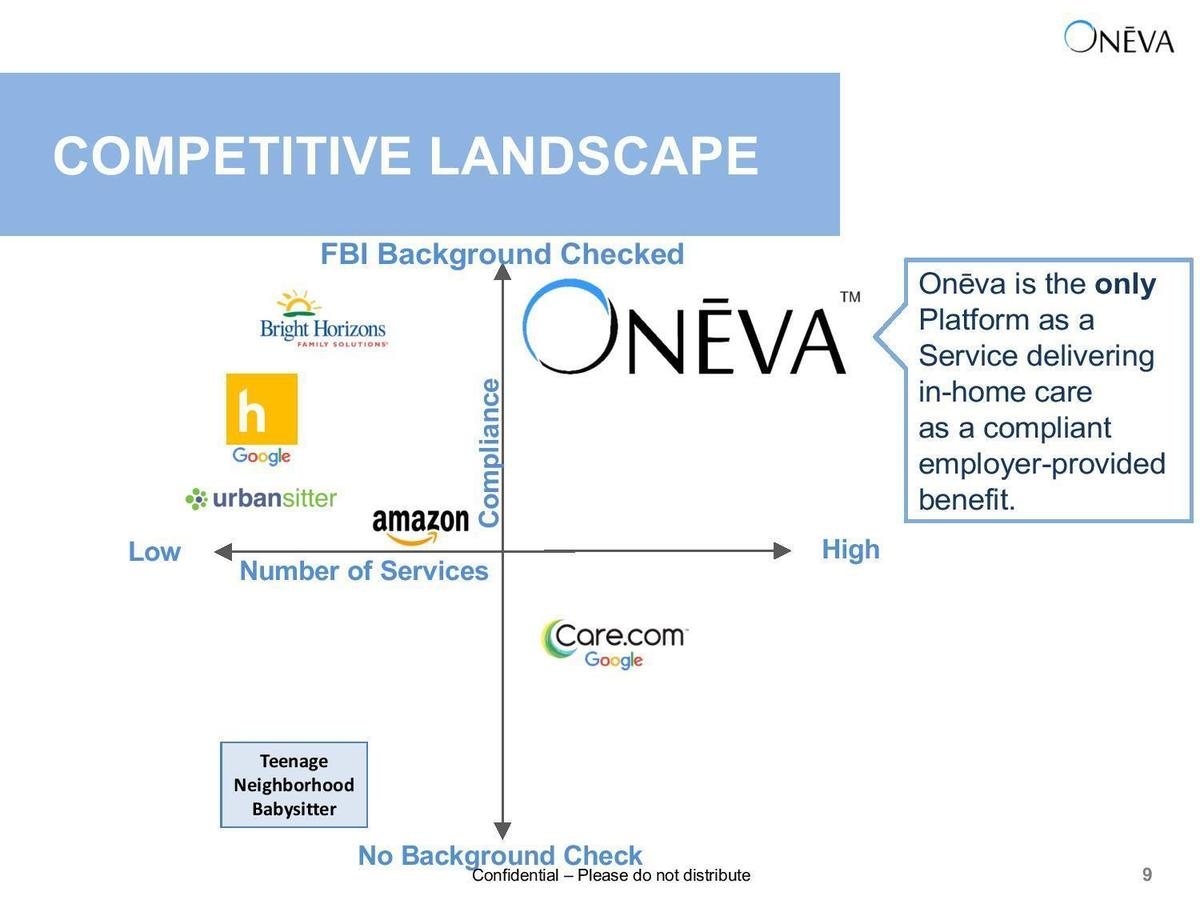 Large original aspect cropped oneva pitch deck wefunder page 009