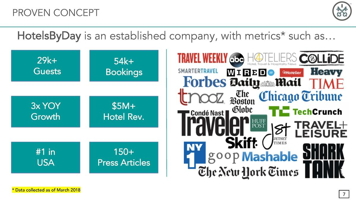 Xl cropped hotelsbyday investordeck page 007